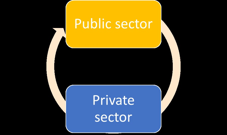 Revolving-door Concept. Own representation